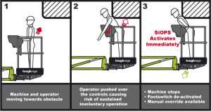 cherry-picker-prevention