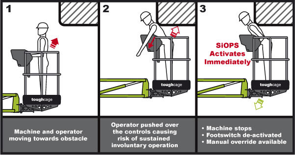 Tips For Avoiding Falls By Cherry Picker Boom Lift India